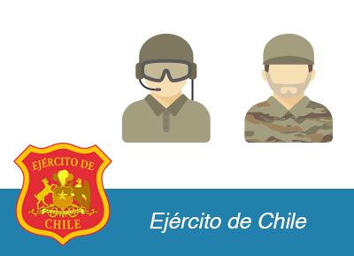 escuela militar proceso de admisión